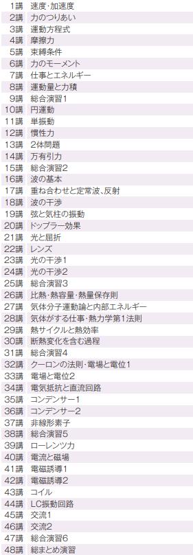 高3トップ&ハイレベル物理【講座数58】